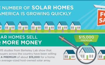 15000k_value_solar